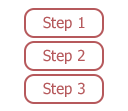 3 steps to fix ios system