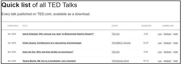 download ted talks quick list